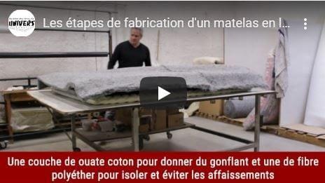 etapes de fabrication d'un matelas sur lyon
